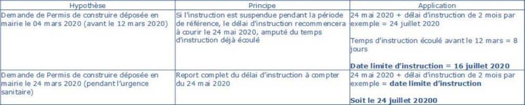 200427_Droit_des_sols_-_ tableau_de_synthese